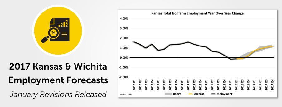 2017 Kansas & Wichita Employment Forecasts