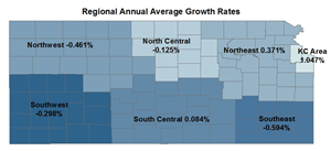 Over 80% of the total Kansas population will live in metropolitan areas.